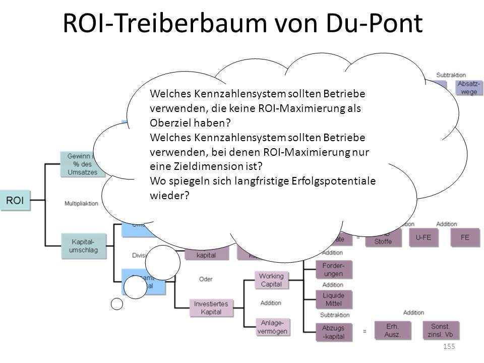 ROI-Treiberbaum von Du-Pont Welches Kennzahlensystem sollten Betriebe verwenden, die keine ROI-Maximierung als Oberziel haben? Welches Kennzahlensyste