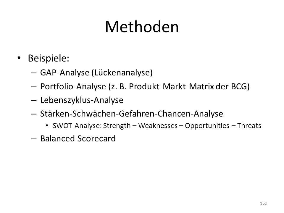 Methoden Beispiele: – GAP-Analyse (Lückenanalyse) – Portfolio-Analyse (z. B. Produkt-Markt-Matrix der BCG) – Lebenszyklus-Analyse – Stärken-Schwächen-
