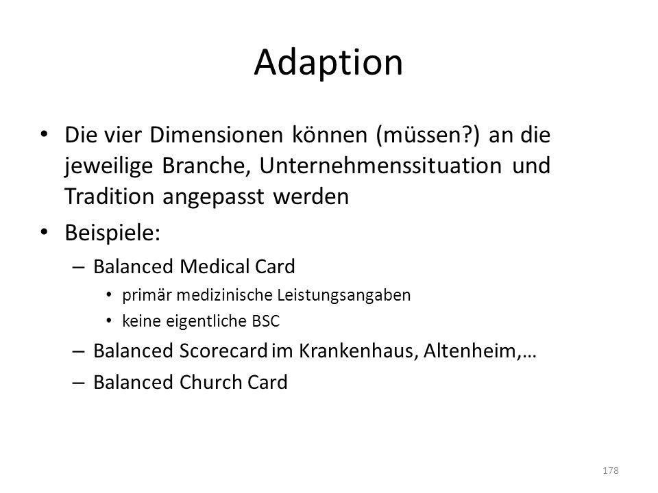 Adaption Die vier Dimensionen können (müssen?) an die jeweilige Branche, Unternehmenssituation und Tradition angepasst werden Beispiele: – Balanced Me