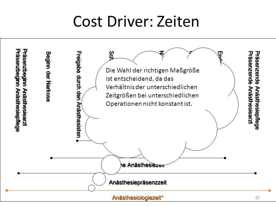Cost Driver: Zeiten Präsenzbeginn Anästhesiearzt Präsenzbeginn Anästhesiepflege Beginn der Narkose Freigabe durch den Anästhesisten SchnittNaht Ende d