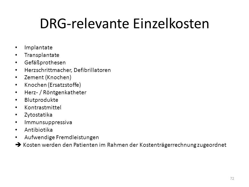 DRG-relevante Einzelkosten Implantate Transplantate Gefäßprothesen Herzschrittmacher, Defibrillatoren Zement (Knochen) Knochen (Ersatzstoffe) Herz- /