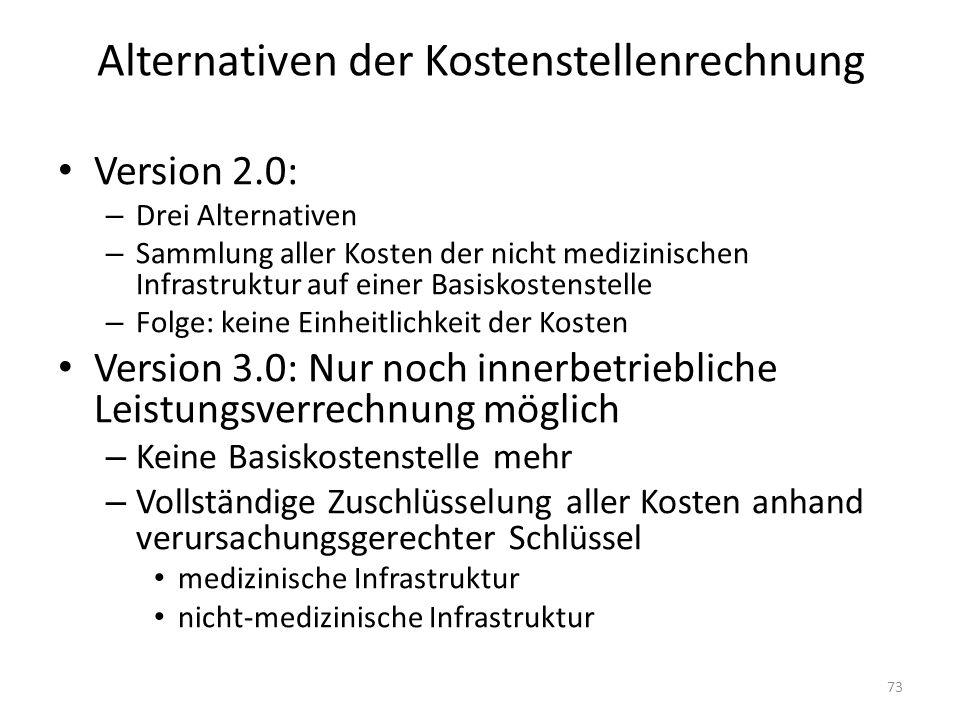 Alternativen der Kostenstellenrechnung Version 2.0: – Drei Alternativen – Sammlung aller Kosten der nicht medizinischen Infrastruktur auf einer Basisk