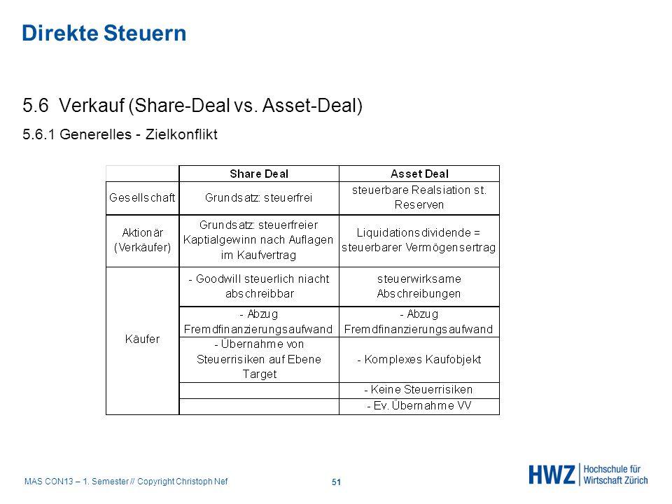 MAS CON13 – 1. Semester // Copyright Christoph Nef 5.6 Verkauf (Share-Deal vs. Asset-Deal) 5.6.1 Generelles - Zielkonflikt Direkte Steuern 51