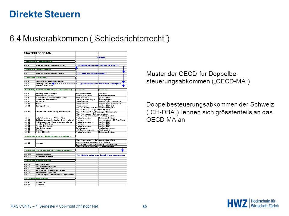 MAS CON13 – 1. Semester // Copyright Christoph Nef 6.4 Musterabkommen (Schiedsrichterrecht) Direkte Steuern 80 Muster der OECD für Doppelbe- steuerung