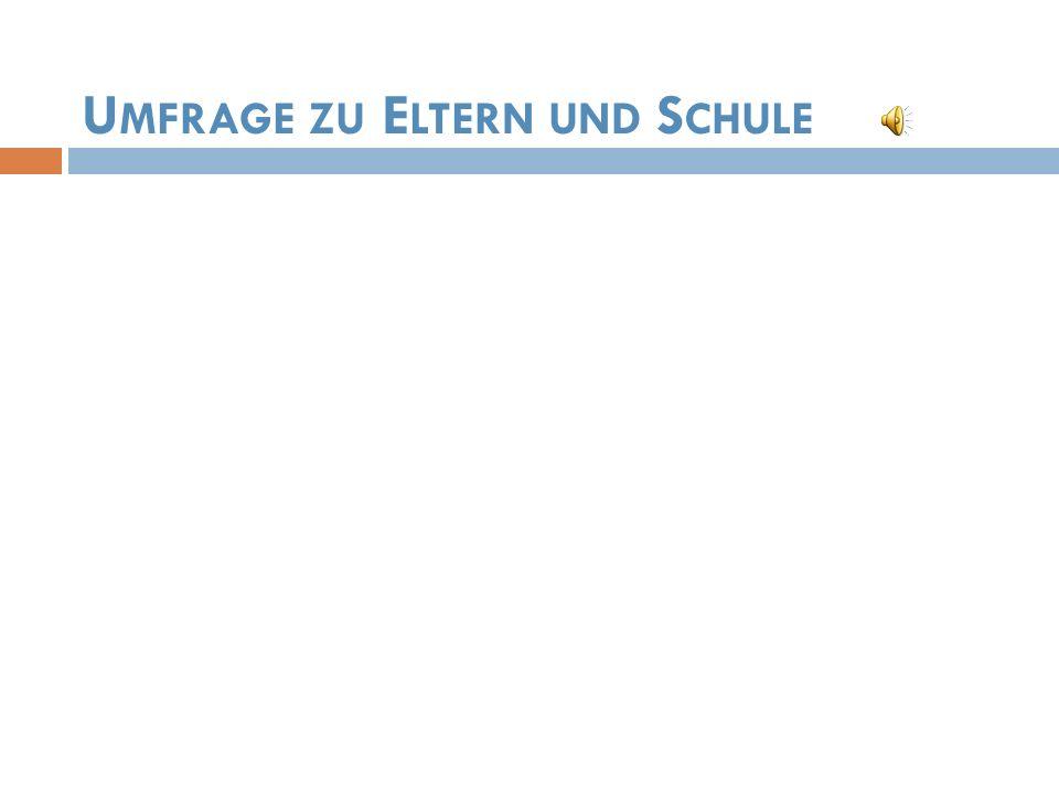 Aufsicht der Privatschulen Beispiele aus drei Kantonen Kanton Schwyz: Albert Schmid und Hans-Peter Bertin Kanton Zug: Leiter Schulaufsicht Markus Kunz Kanton Bern: Ruedi Ammann