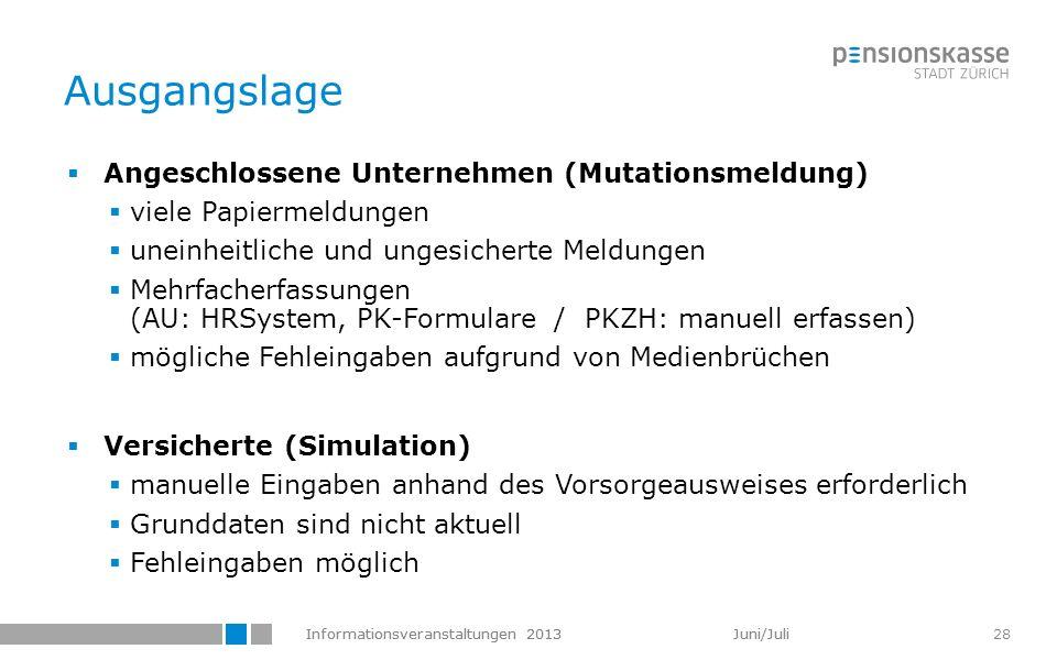 Informationsveranstaltungen 2013 Juni/Juli 28 Ausgangslage Angeschlossene Unternehmen (Mutationsmeldung) viele Papiermeldungen uneinheitliche und unge