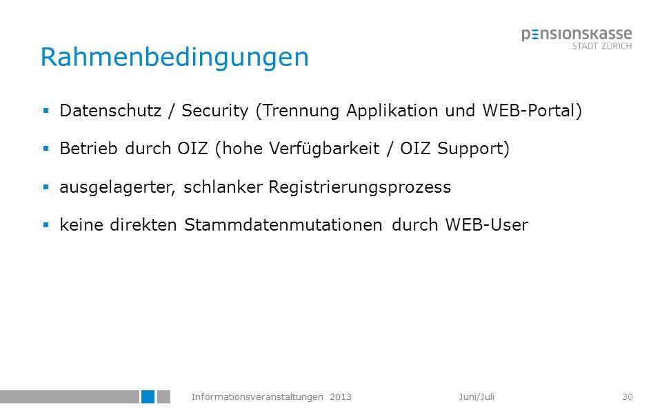 Informationsveranstaltungen 2013 Juni/Juli 30 Rahmenbedingungen Datenschutz / Security (Trennung Applikation und WEB-Portal) Betrieb durch OIZ (hohe V