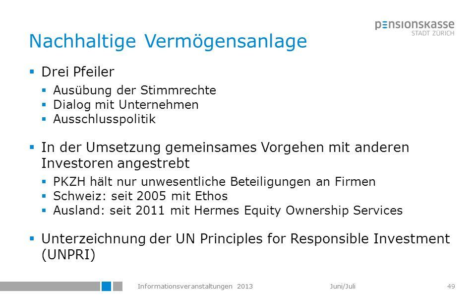 Informationsveranstaltungen 2013 Juni/Juli 49 Nachhaltige Vermögensanlage Drei Pfeiler Ausübung der Stimmrechte Dialog mit Unternehmen Ausschlusspolit
