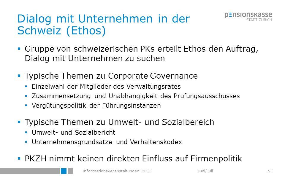Informationsveranstaltungen 2013 Juni/Juli Dialog mit Unternehmen in der Schweiz (Ethos) Gruppe von schweizerischen PKs erteilt Ethos den Auftrag, Dia