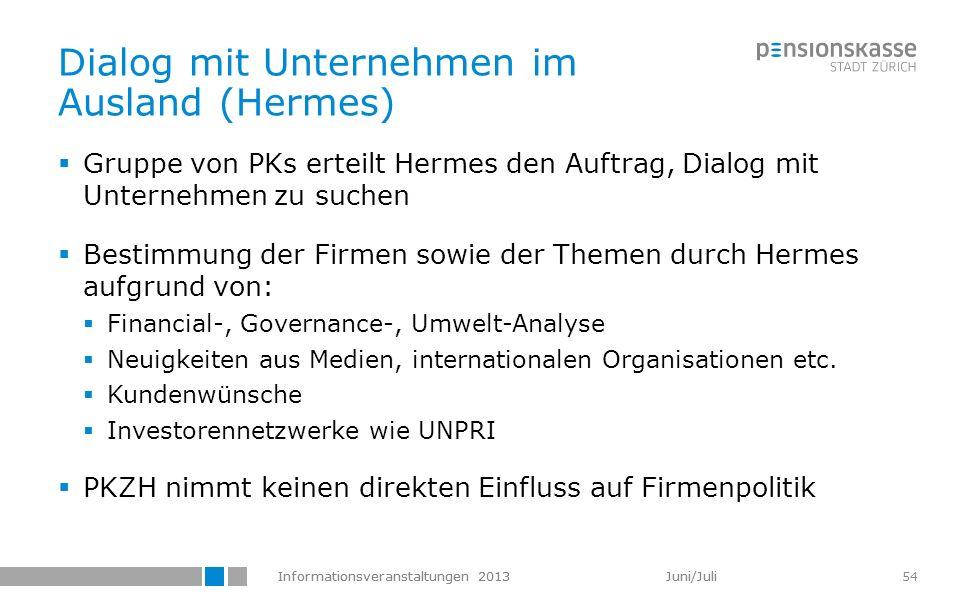 Informationsveranstaltungen 2013 Juni/Juli 54 Dialog mit Unternehmen im Ausland (Hermes) Gruppe von PKs erteilt Hermes den Auftrag, Dialog mit Unterne