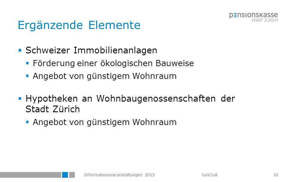 Informationsveranstaltungen 2013 Juni/Juli 56 Ergänzende Elemente Schweizer Immobilienanlagen Förderung einer ökologischen Bauweise Angebot von günsti