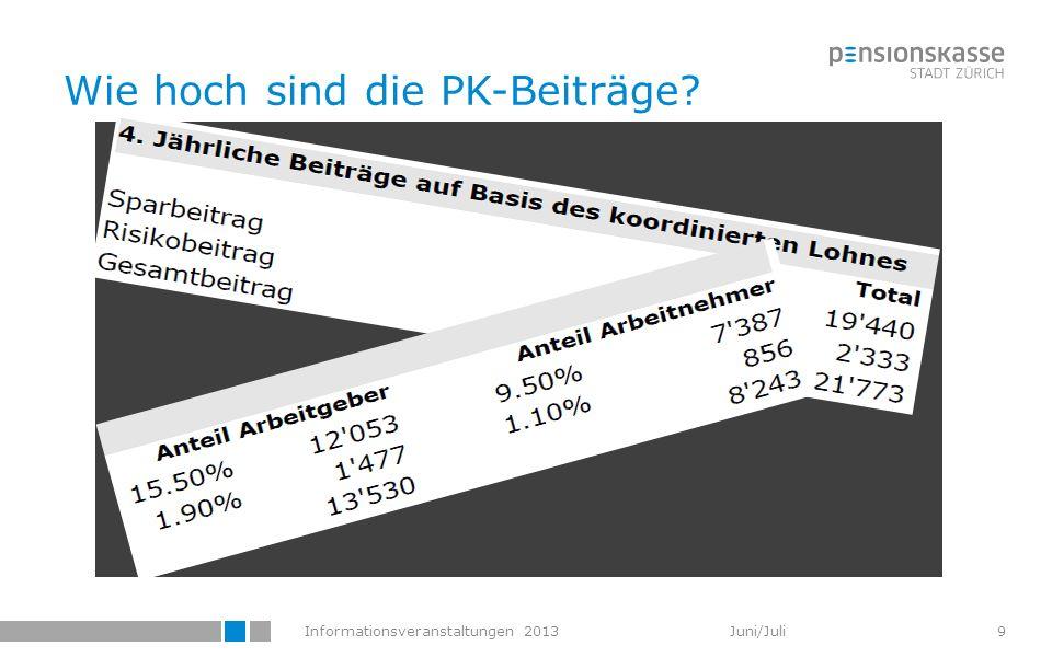 Informationsveranstaltungen 2013 Juni/Juli Wie hoch sind die PK-Beiträge? 4 9