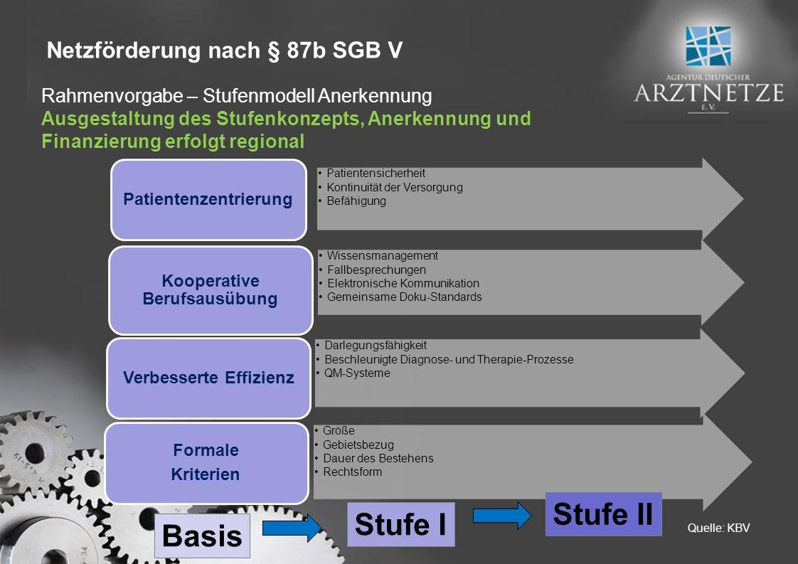 Rahmenvorgabe – Stufenmodell Anerkennung Ausgestaltung des Stufenkonzepts, Anerkennung und Finanzierung erfolgt regional Quelle: KBV Patientensicherhe