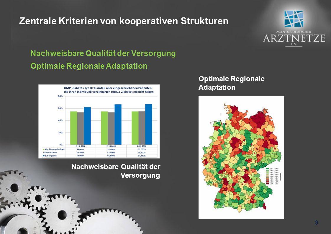 Zentrale Kriterien von kooperativen Strukturen 3 Nachweisbare Qualität der Versorgung Optimale Regionale Adaptation Nachweisbare Qualität der Versorgu