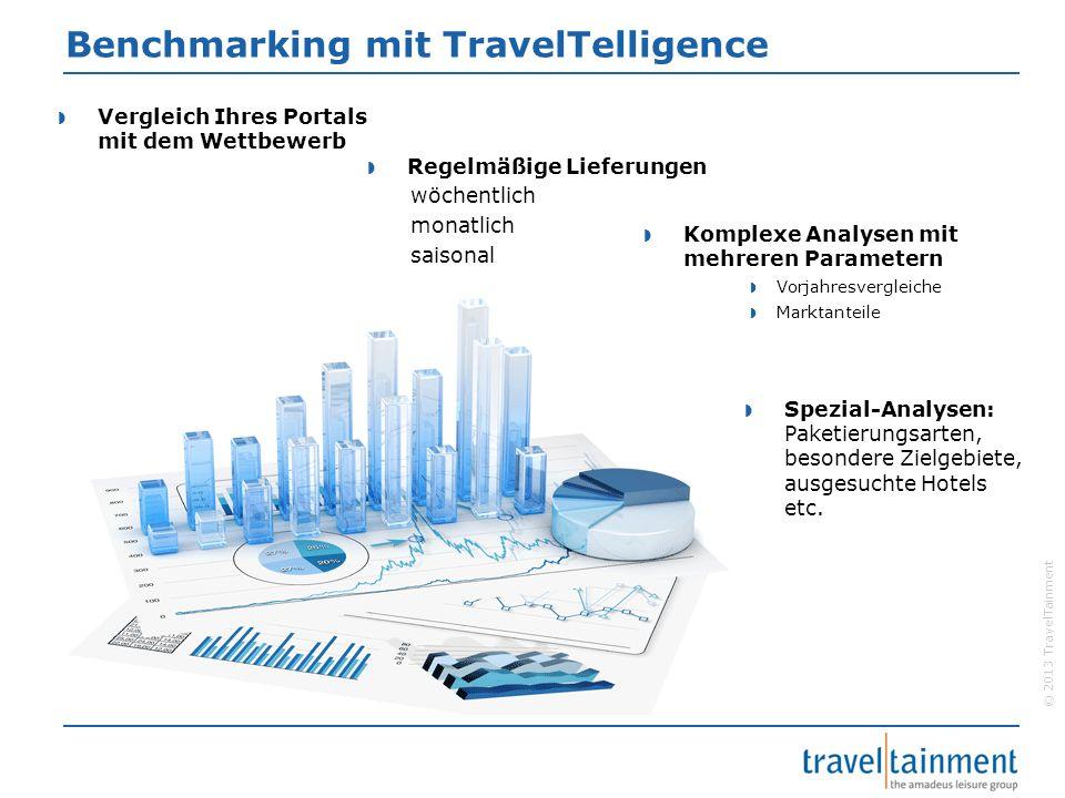 © 2013 TravelTainment Benchmarking mit TravelTelligence Komplexe Analysen mit mehreren Parametern Vorjahresvergleiche Marktanteile Vergleich Ihres Por