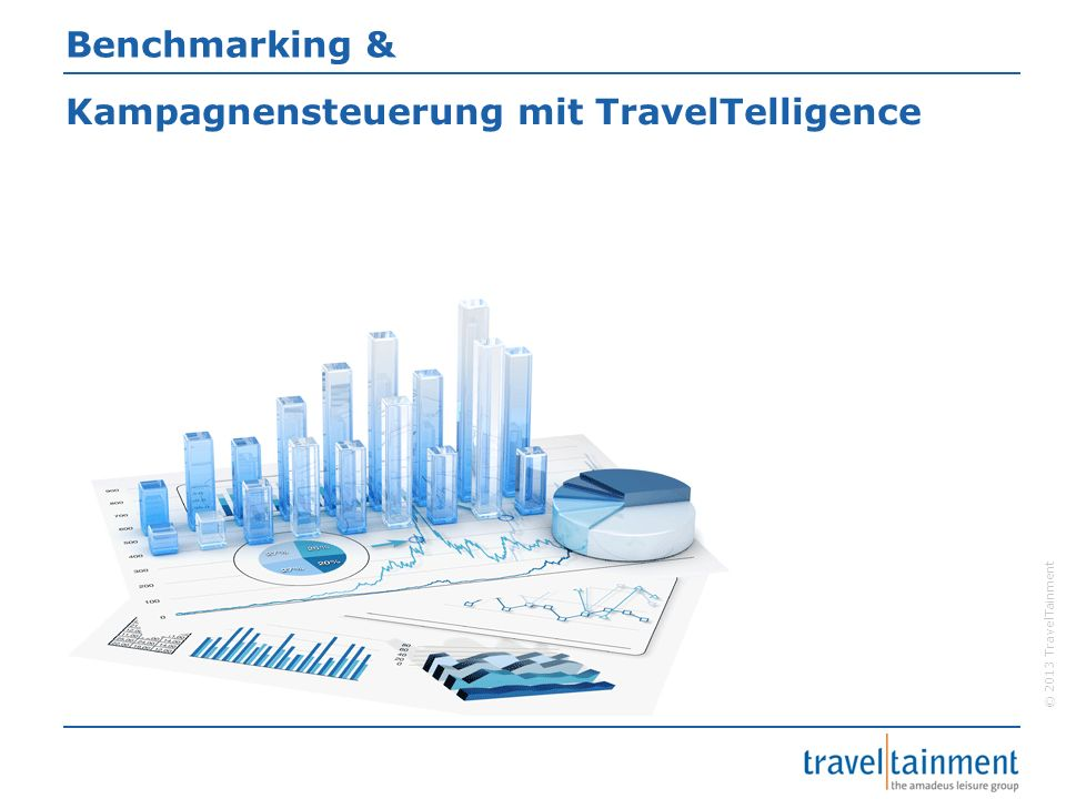 © 2013 TravelTainment Kampagnensteuerung mit TravelTelligence Benchmarking &