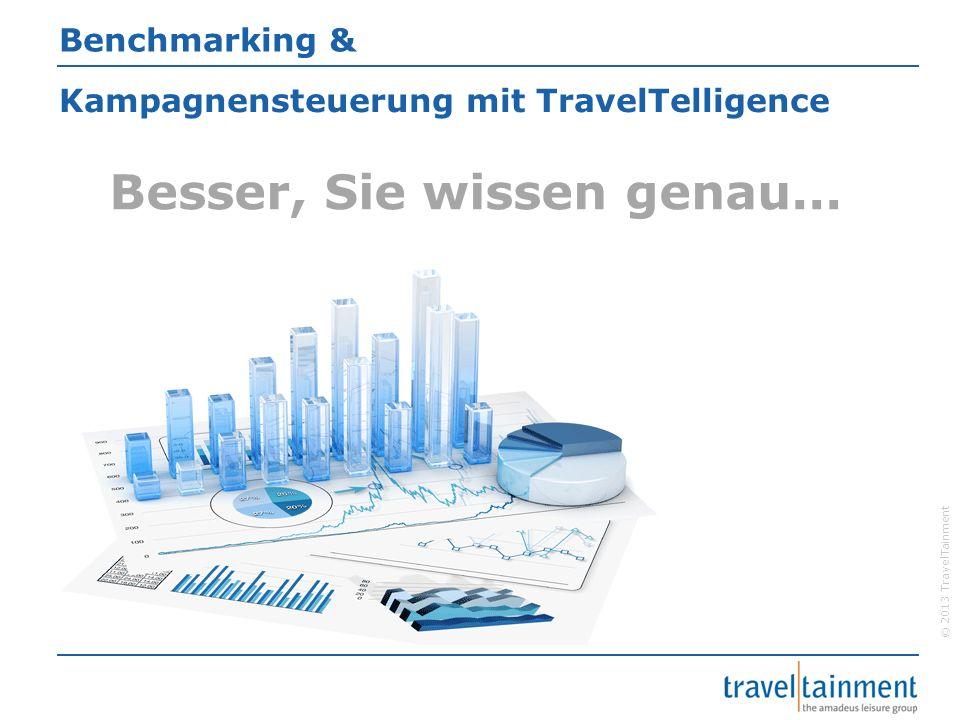 © 2013 TravelTainment Kampagnensteuerung mit TravelTelligence Benchmarking & Besser, Sie wissen genau...