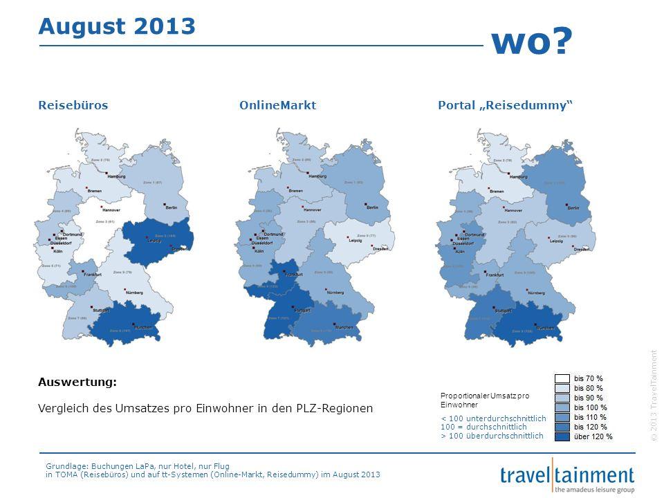 © 2013 TravelTainment Grundlage: Buchungen LaPa, nur Hotel, nur Flug in TOMA (Reisebüros) und auf tt-Systemen (Online-Markt, Reisedummy) im August 201