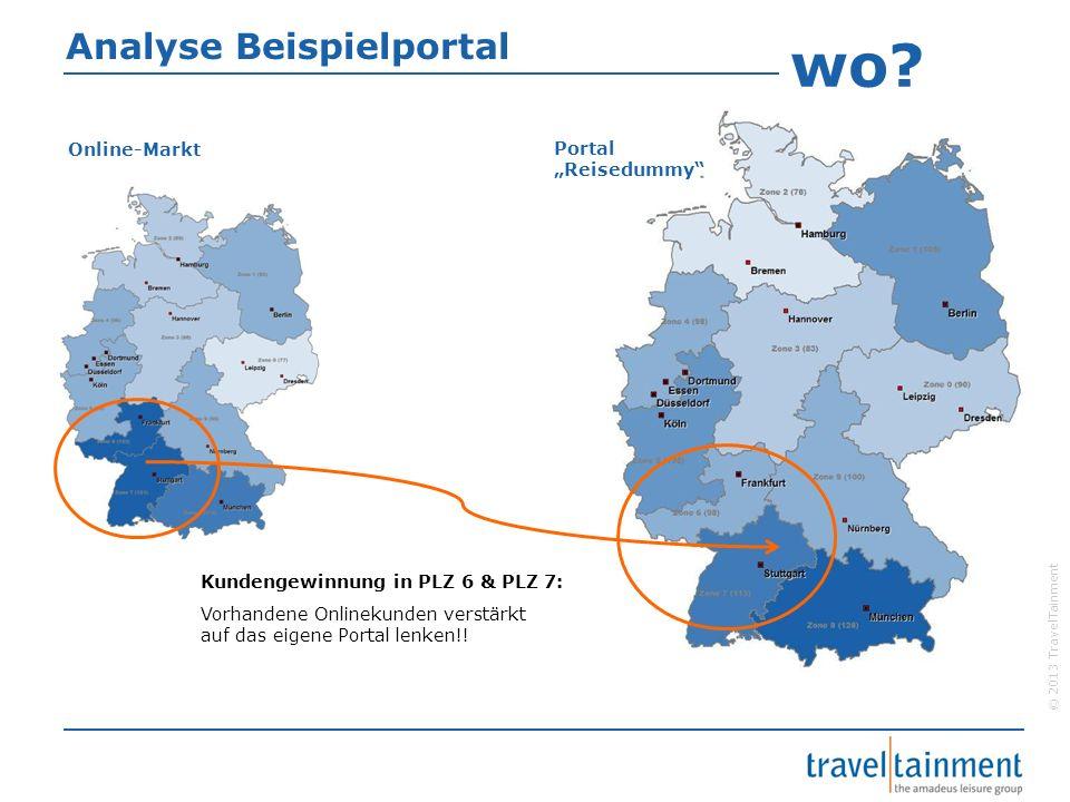 © 2013 TravelTainment Online-Markt Analyse Beispielportal Portal Reisedummy Kundengewinnung in PLZ 6 & PLZ 7: Vorhandene Onlinekunden verstärkt auf da