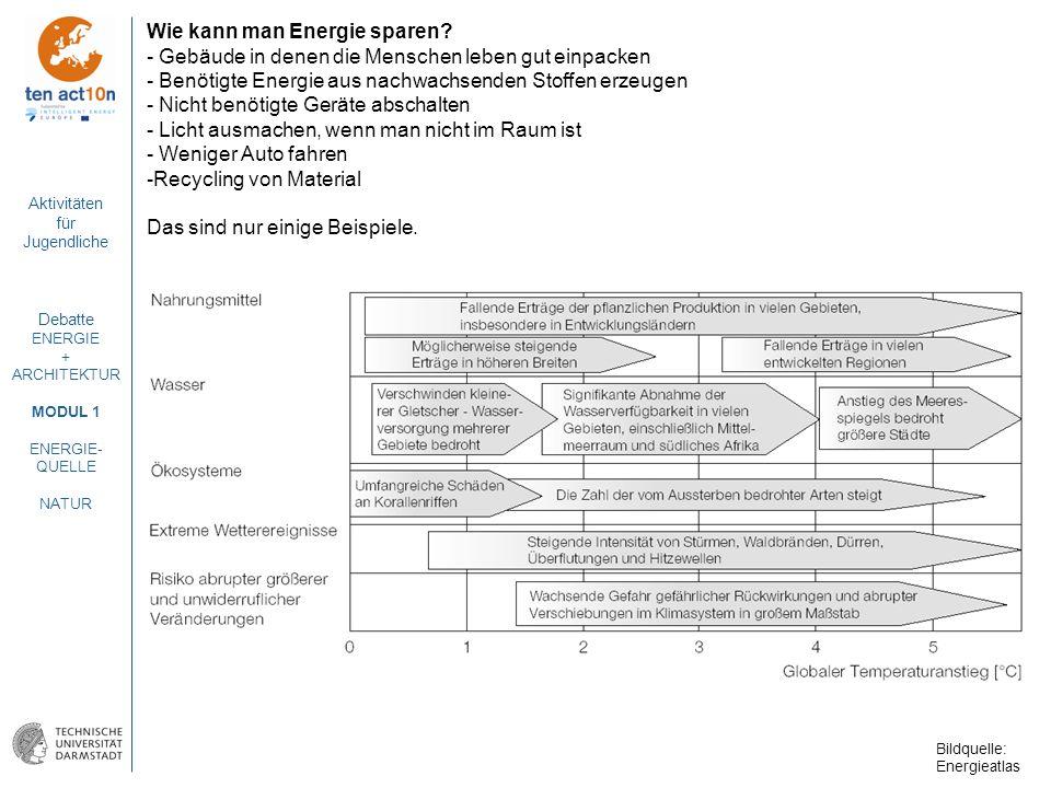 Aktivitäten für Jugendliche Debatte ENERGIE + ARCHITEKTUR MODUL 1 ENERGIE- QUELLE NATUR Wie kann man Energie sparen? - Gebäude in denen die Menschen l