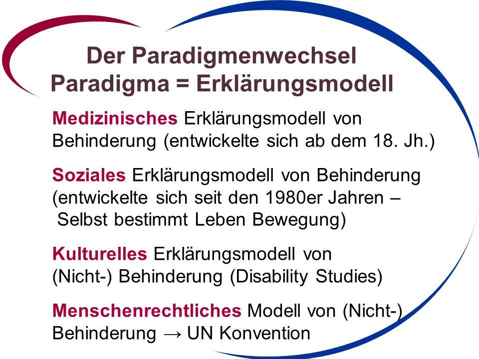 Medizinisches Erklärungsmodell von Behinderung (entwickelte sich ab dem 18.