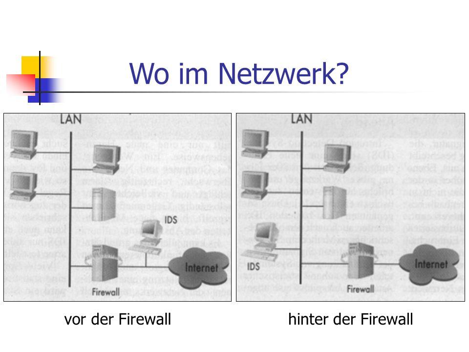 Wo im Netzwerk? vor der Firewallhinter der Firewall