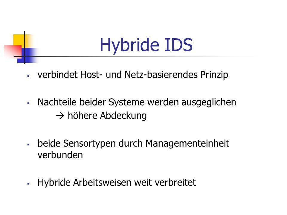 Hybride IDS verbindet Host- und Netz-basierendes Prinzip Nachteile beider Systeme werden ausgeglichen höhere Abdeckung beide Sensortypen durch Managem