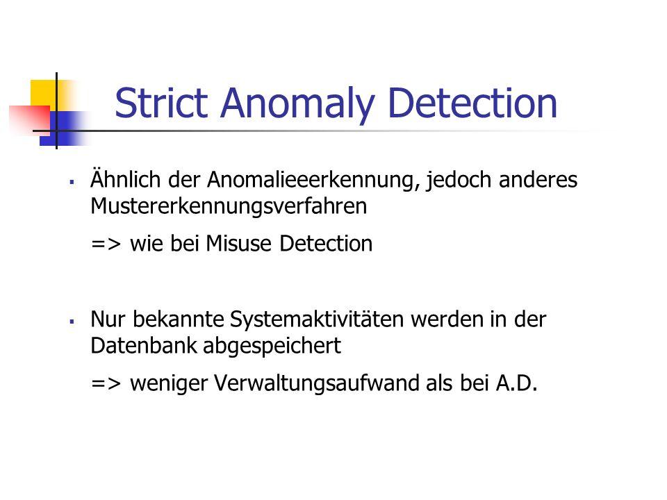 Strict Anomaly Detection Ähnlich der Anomalieeerkennung, jedoch anderes Mustererkennungsverfahren => wie bei Misuse Detection Nur bekannte Systemaktiv