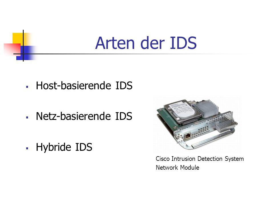 Arten der IDS Host-basierende IDS Netz-basierende IDS Hybride IDS Cisco Intrusion Detection System Network Module