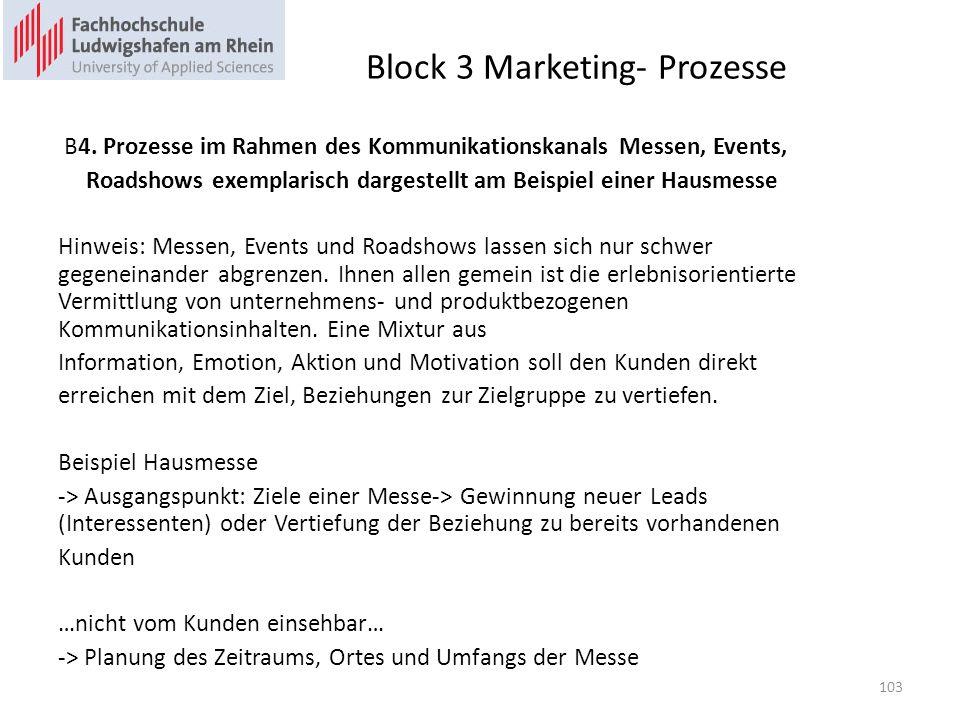 Block 3 Marketing- Prozesse B4. Prozesse im Rahmen des Kommunikationskanals Messen, Events, Roadshows exemplarisch dargestellt am Beispiel einer Hausm