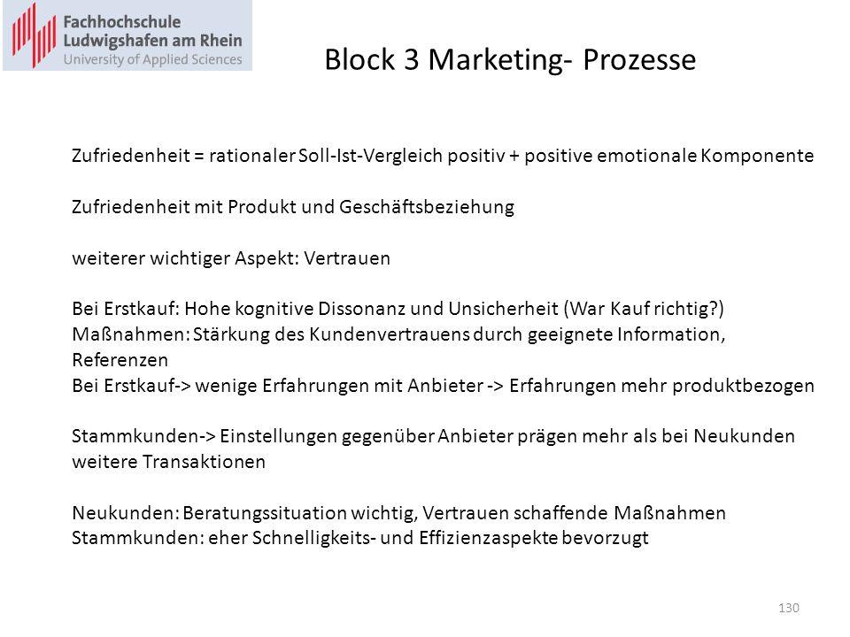 Block 3 Marketing- Prozesse Zufriedenheit = rationaler Soll-Ist-Vergleich positiv + positive emotionale Komponente Zufriedenheit mit Produkt und Gesch
