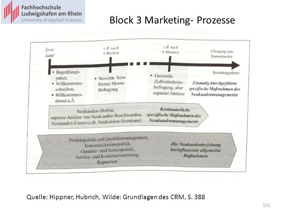 Block 3 Marketing- Prozesse Quelle: Hippner, Hubrich, Wilde: Grundlagen des CRM, S. 388 132