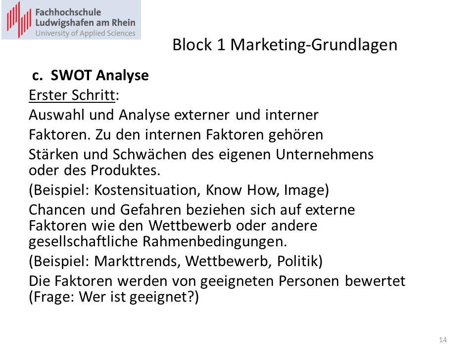 Block 1 Marketing-Grundlagen c. SWOT Analyse Erster Schritt: Auswahl und Analyse externer und interner Faktoren. Zu den internen Faktoren gehören Stär