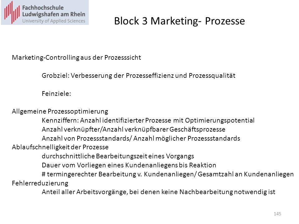 Block 3 Marketing- Prozesse Marketing-Controlling aus der Prozesssicht Grobziel: Verbesserung der Prozesseffizienz und Prozessqualität Feinziele: Allg