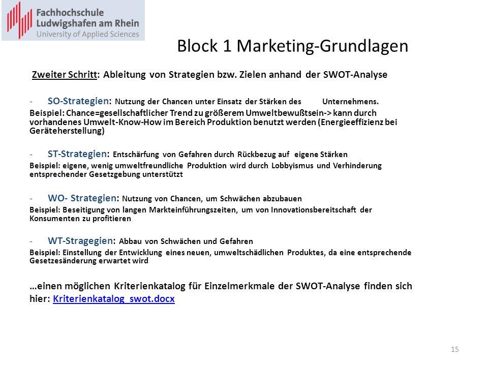 Block 1 Marketing-Grundlagen Zweiter Schritt: Ableitung von Strategien bzw. Zielen anhand der SWOT-Analyse -SO-Strategien: Nutzung der Chancen unter E