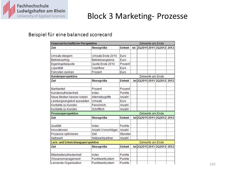 Block 3 Marketing- Prozesse Beispiel für eine balanced scorecard 150