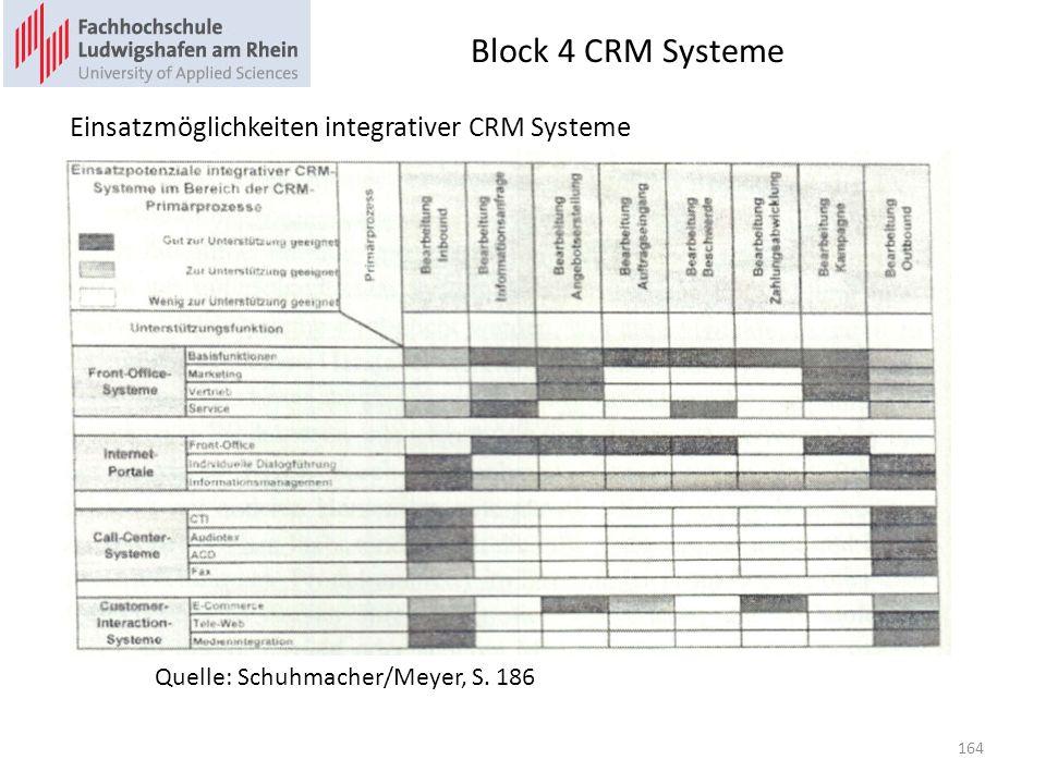 Block 4 CRM Systeme Einsatzmöglichkeiten integrativer CRM Systeme 164 Quelle: Schuhmacher/Meyer, S. 186