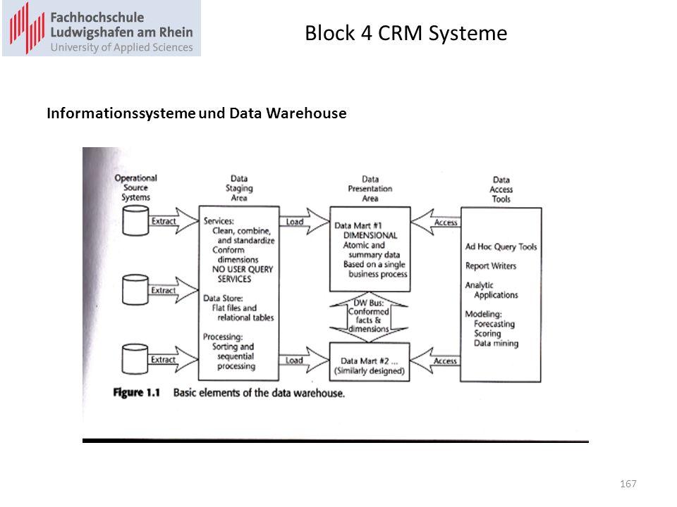 Block 4 CRM Systeme 167 Informationssysteme und Data Warehouse