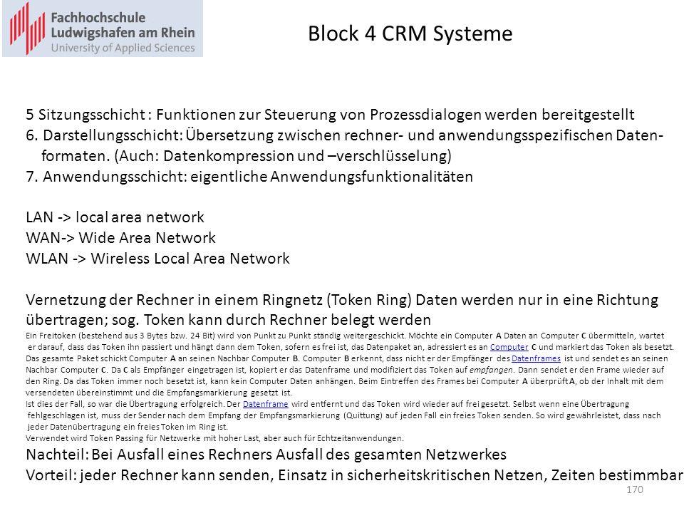 Block 4 CRM Systeme 170 5 Sitzungsschicht : Funktionen zur Steuerung von Prozessdialogen werden bereitgestellt 6. Darstellungsschicht: Übersetzung zwi