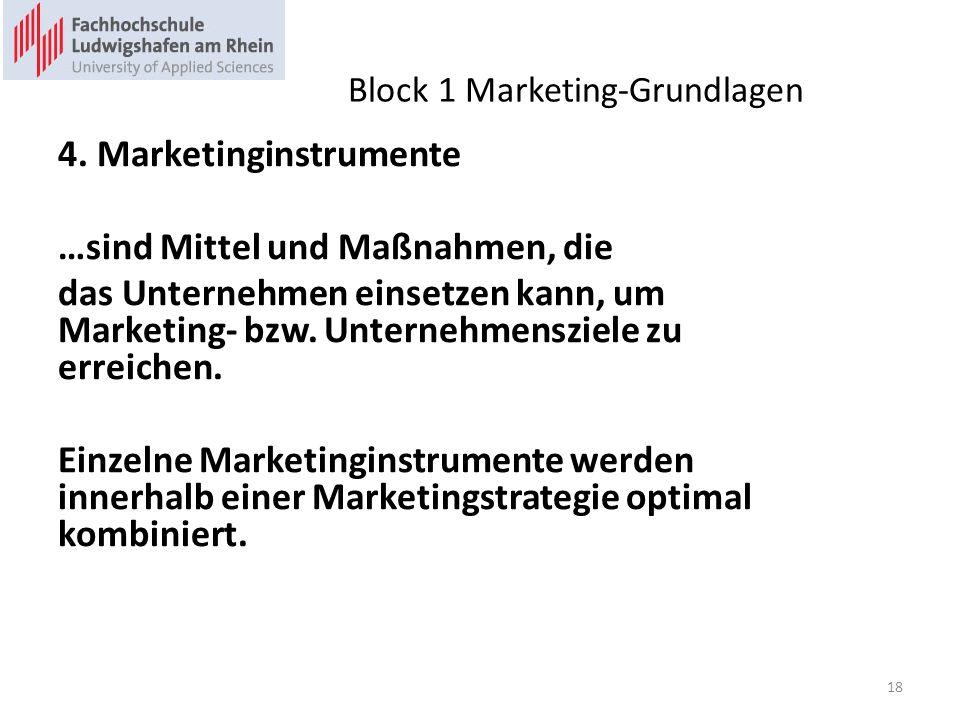 Block 1 Marketing-Grundlagen 4. Marketinginstrumente …sind Mittel und Maßnahmen, die das Unternehmen einsetzen kann, um Marketing- bzw. Unternehmenszi
