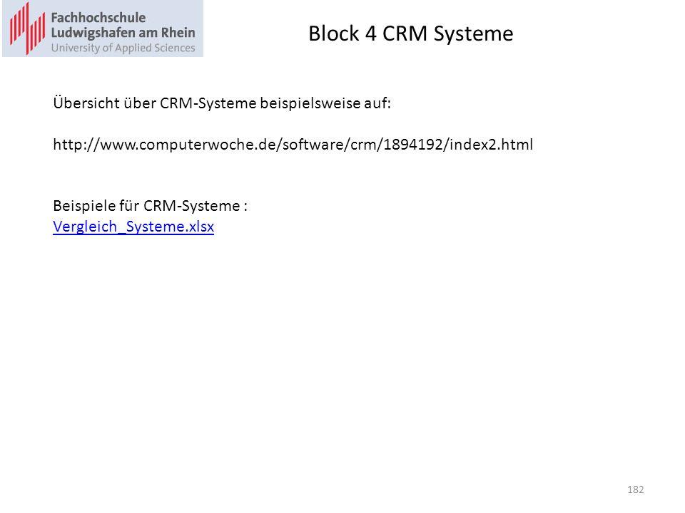 Block 4 CRM Systeme 182 Übersicht über CRM-Systeme beispielsweise auf: http://www.computerwoche.de/software/crm/1894192/index2.html Beispiele für CRM-