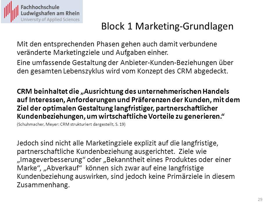 Block 1 Marketing-Grundlagen Mit den entsprechenden Phasen gehen auch damit verbundene veränderte Marketingziele und Aufgaben einher. Eine umfassende
