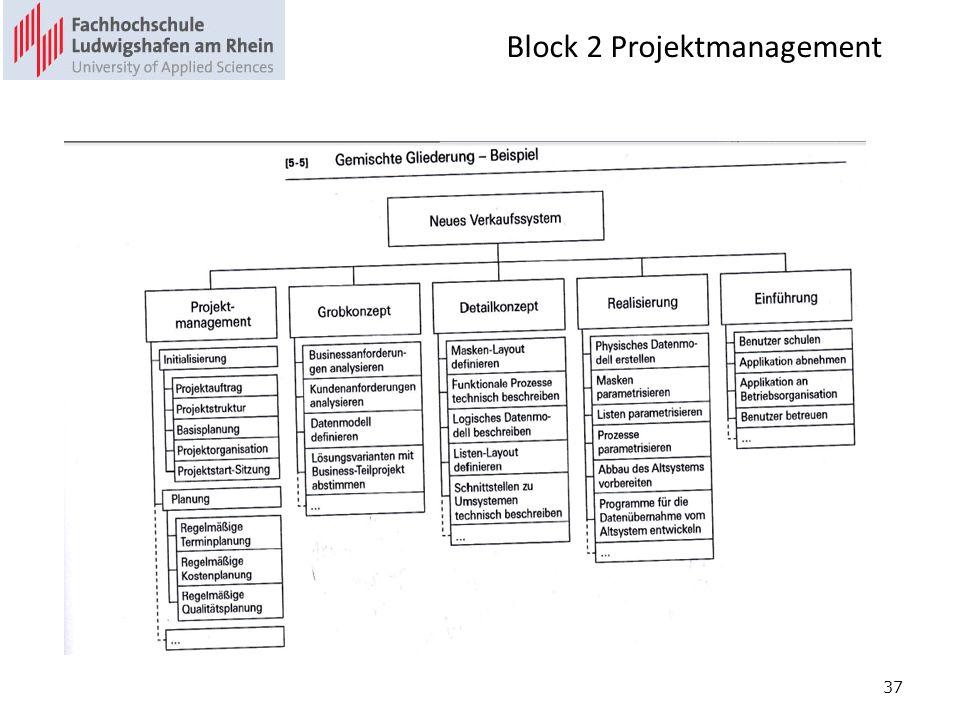 37 Block 2 Projektmanagement