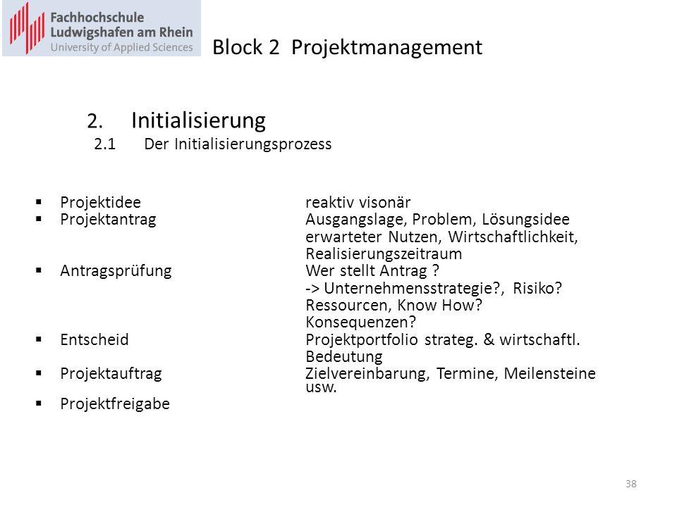 38 2. Initialisierung 2.1 Der Initialisierungsprozess Projektideereaktiv visonär ProjektantragAusgangslage, Problem, Lösungsidee erwarteter Nutzen, Wi