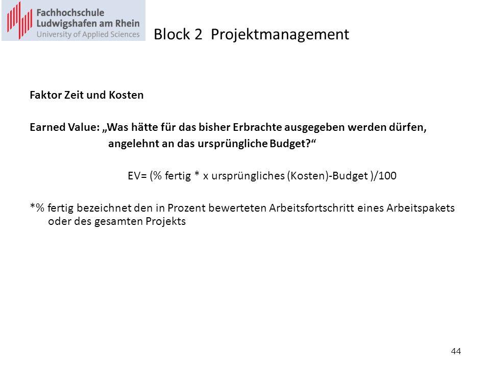 44 Faktor Zeit und Kosten Earned Value: Was hätte für das bisher Erbrachte ausgegeben werden dürfen, angelehnt an das ursprüngliche Budget? EV= (% fer