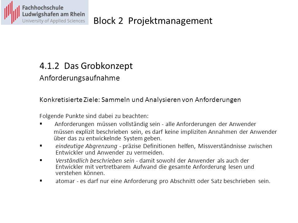4.1.2 Das Grobkonzept Anforderungsaufnahme Konkretisierte Ziele: Sammeln und Analysieren von Anforderungen Folgende Punkte sind dabei zu beachten: Anf