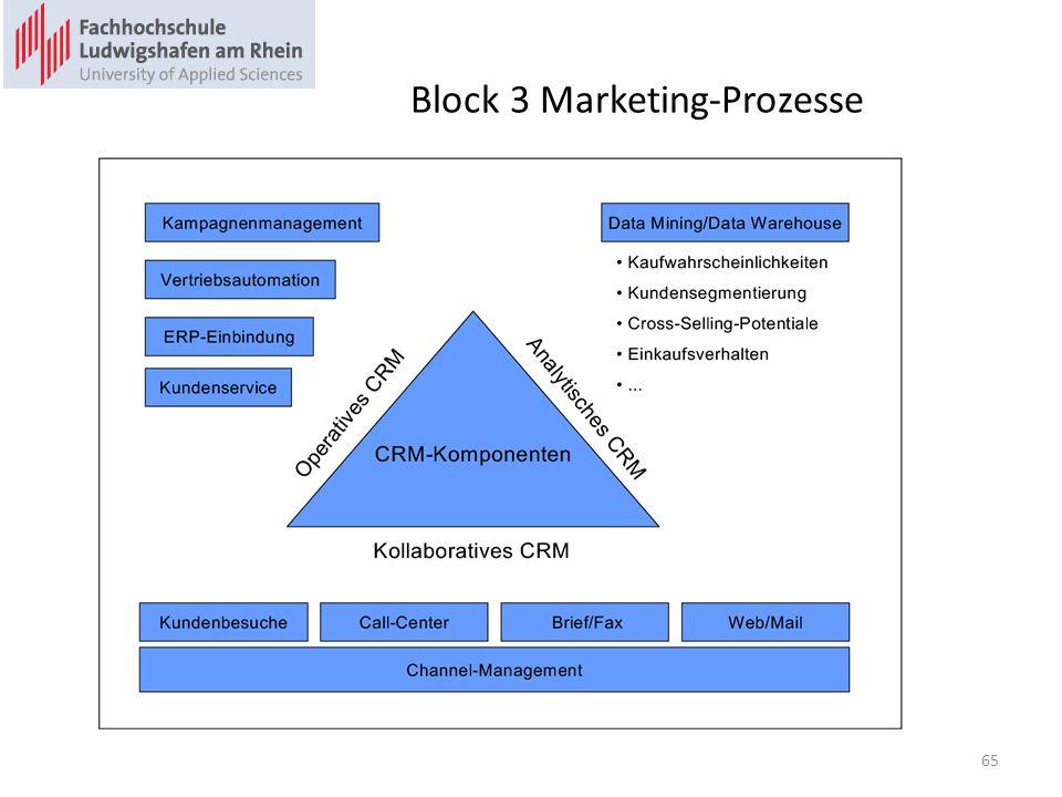 Block 3 Marketing-Prozesse 65