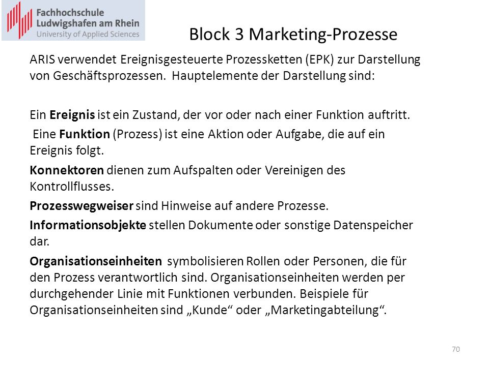 Block 3 Marketing-Prozesse - Verwendete Symbole in ARIS 71