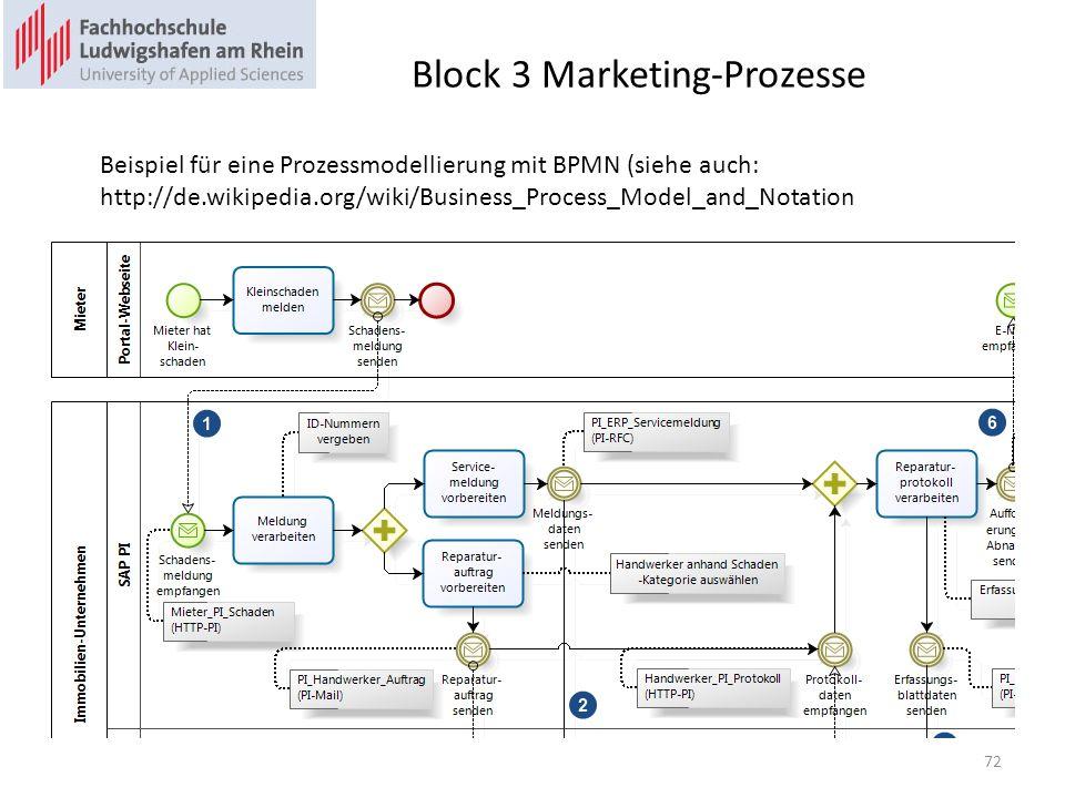 Block 3 Marketing-Prozesse 72 Beispiel für eine Prozessmodellierung mit BPMN (siehe auch: http://de.wikipedia.org/wiki/Business_Process_Model_and_Nota
