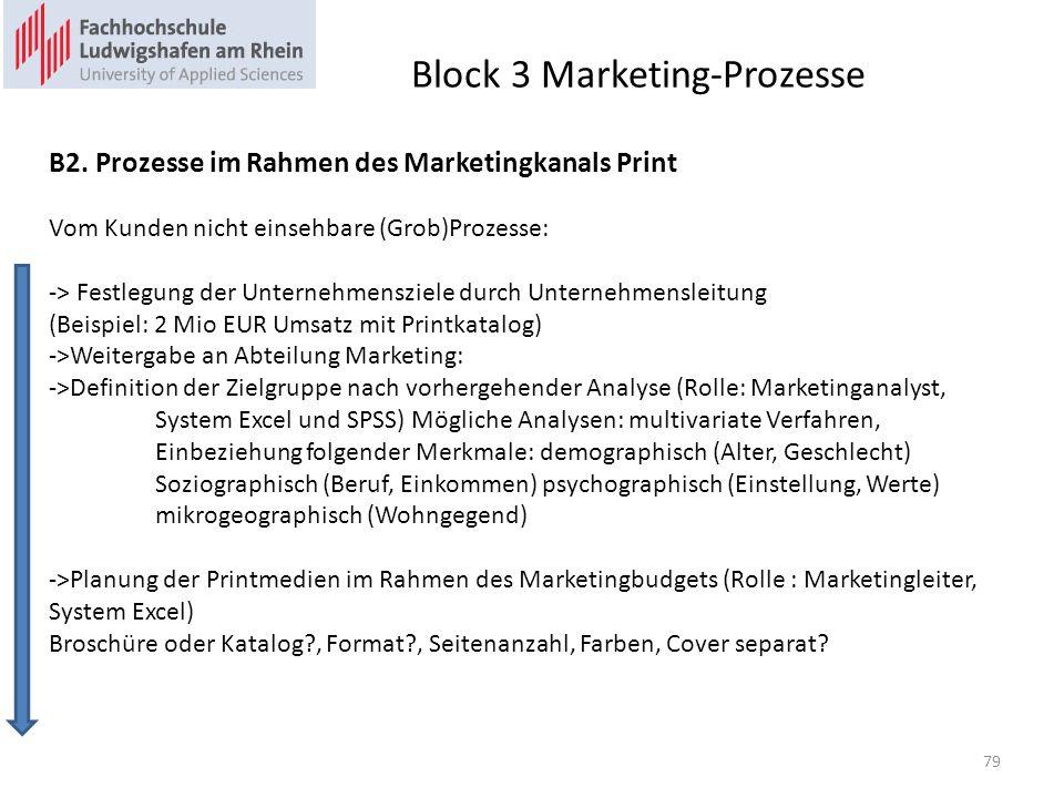 Block 3 Marketing-Prozesse B2. Prozesse im Rahmen des Marketingkanals Print Vom Kunden nicht einsehbare (Grob)Prozesse: -> Festlegung der Unternehmens